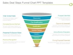 Sales Deal Steps Funnel Chart Ppt Templates