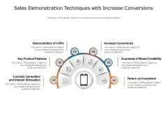 Sales Demonstration Techniques With Increase Conversions Ppt PowerPoint Presentation Outline Icon