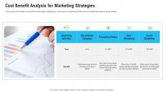 Sales Department Strategies Increase Revenues Cost Benefit Analysis For Marketing Strategies Information PDF