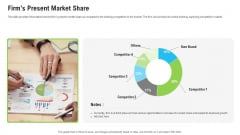 Sales Department Strategies Increase Revenues Firms Present Market Share Ppt Show Icon PDF