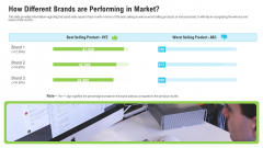 Sales Department Strategies Increase Revenues How Different Brands Are Performing In Market Ideas PDF