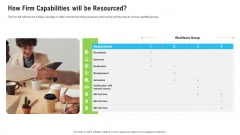 Sales Department Strategies Increase Revenues How Firm Capabilities Will Be Resourced Icons PDF