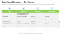 Sales Department Strategies Increase Revenues Sales Plan And Techniques To Drive Revenues Template PDF