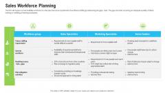 Sales Department Strategies Increase Revenues Sales Workforce Planning Ppt Infographic Template Maker PDF