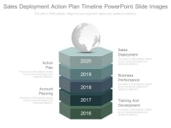 Sales Deployment Action Plan Timeline Powerpoint Slide Images