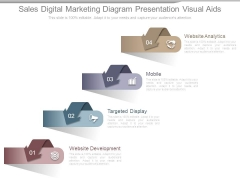 Sales Digital Marketing Diagram Presentation Visual Aids