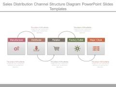 Sales Distribution Channel Structure Diagram Powerpoint Slides Templates