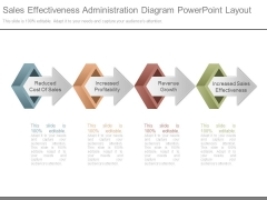 Sales Effectiveness Administration Diagram Powerpoint Layout