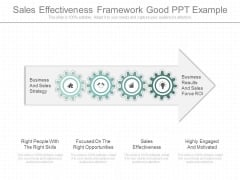 Sales Effectiveness Framework Good Ppt Example