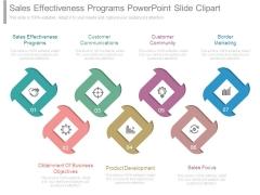 Sales Effectiveness Programs Powerpoint Slide Clipart