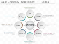 Sales Efficiency Improvement Ppt Slides