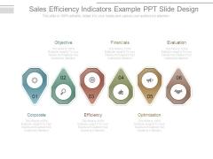 Sales Efficiency Indicators Example Ppt Slide Design