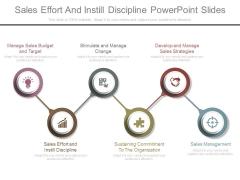 Sales Effort And Instill Discipline Powerpoint Slides