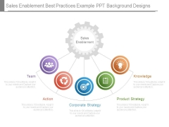 Sales Enablement Best Practices Example Ppt Background Designs