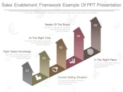 Sales Enablement Framework Example Of Ppt Presentation