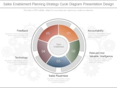 Sales Enablement Planning Strategy Cycle Diagram Presentation Design