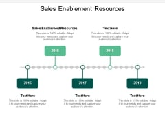 Sales Enablement Resources Ppt PowerPoint Presentation File Show Cpb