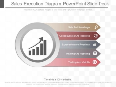 Sales Execution Diagram Powerpoint Slide Deck