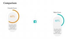 Sales Facilitation Partner Management Comparison Structure PDF