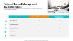 Sales Facilitation Partner Management Partner Channel Management Team Resources Introduction PDF