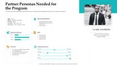Sales Facilitation Partner Management Partner Personas Needed For The Program Graphics PDF