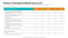 Sales Facilitation Partner Management Partner Training Feedback Survey Develop Rules PDF