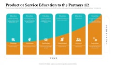 Sales Facilitation Partner Management Product Or Service Education To The Partners Best Download PDF