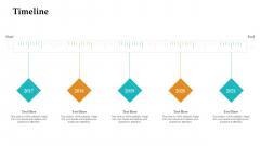 Sales Facilitation Partner Management Timeline Information PDF
