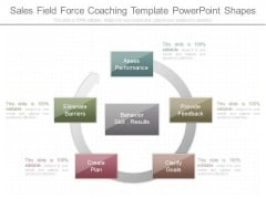 Sales Field Force Coaching Template Powerpoint Shapes