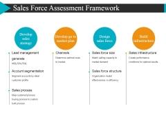 Sales Force Assessment Framework Ppt PowerPoint Presentation Ideas Objects