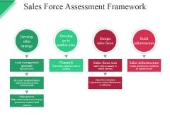 Sales Force Assessment Framework Ppt PowerPoint Presentation Styles Ideas