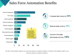 Sales Force Automation Benefits Ppt PowerPoint Presentation Infographics Samples