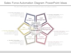 Sales Force Automation Diagram Powerpoint Ideas