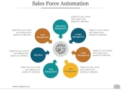 Sales Force Automation Ppt PowerPoint Presentation Example