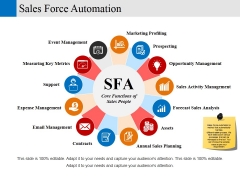 Sales Force Automation Ppt PowerPoint Presentation Gallery Influencers