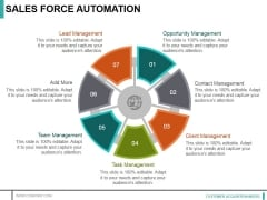 Sales Force Automation Ppt PowerPoint Presentation Show Designs