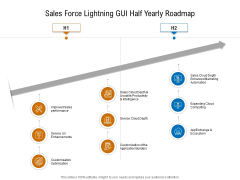 Sales Force Lightning GUI Half Yearly Roadmap Formats