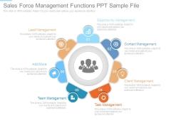 Sales Force Management Functions Ppt Sample File