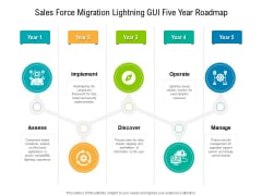 Sales Force Migration Lightning GUI Five Year Roadmap Inspiration