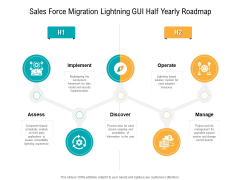 Sales Force Migration Lightning GUI Half Yearly Roadmap Icons