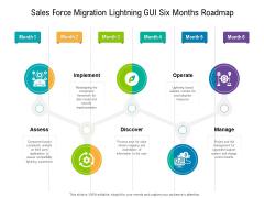 Sales Force Migration Lightning GUI Six Months Roadmap Icons