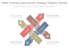 Sales Forecast Improvement Strategy Diagram Sample