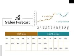 Sales Forecast Ppt PowerPoint Presentation Slides Elements