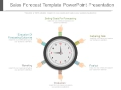 Sales Forecast Template Powerpoint Presentation