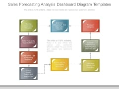 Sales Forecasting Analysis Dashboard Diagram Templates
