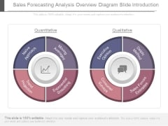 Sales Forecasting Analysis Overview Diagram Slide Introduction