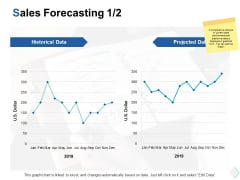 sales forecasting management ppt powerpoint presentation summary