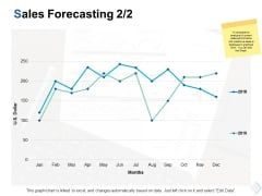sales forecasting marketing ppt powerpoint presentation infographic template smartart