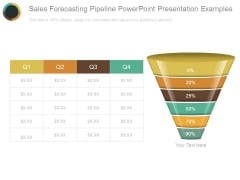 Sales Forecasting Pipeline Powerpoint Presentation Examples