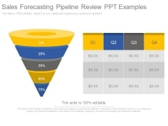 Sales Forecasting Pipeline Review Ppt Examples